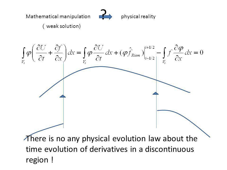 Mathematical manipulation physical reality .