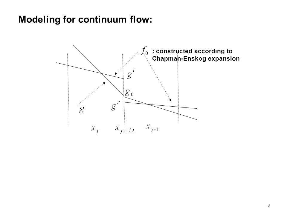 8 : constructed according to Chapman-Enskog expansion Modeling for continuum flow: