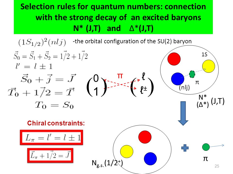 Selection rules for quantum numbers: connection with the strong decay of an excited baryons N* (J,T) and *(J,T) 25 -the orbital configuration of the S