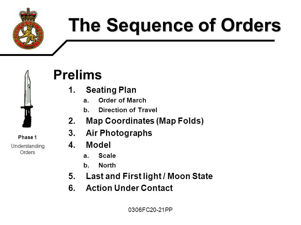 0306FC20-21PP The Sequence of Orders Prelims 1.Seating Plan a.Order of March b.Direction of Travel 2.Map Coordinates (Map Folds) 3.Air Photographs 4.M