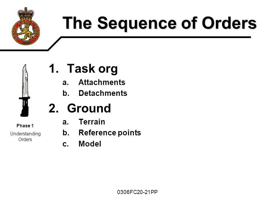 0306FC20-21PP The Sequence of Orders 1.Task org a.Attachments b.Detachments 2.Ground a.Terrain b.Reference points c.Model Phase 1 Understanding Orders