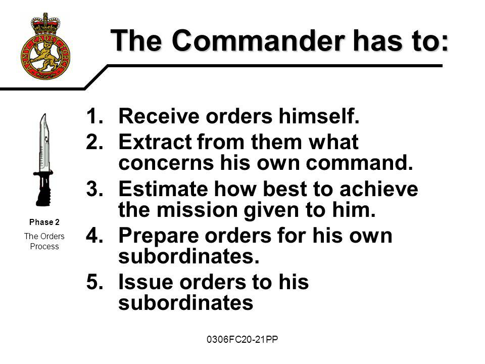 0306FC20-21PP The Commander has to: 1.Receive orders himself. 2.Extract from them what concerns his own command. 3.Estimate how best to achieve the mi