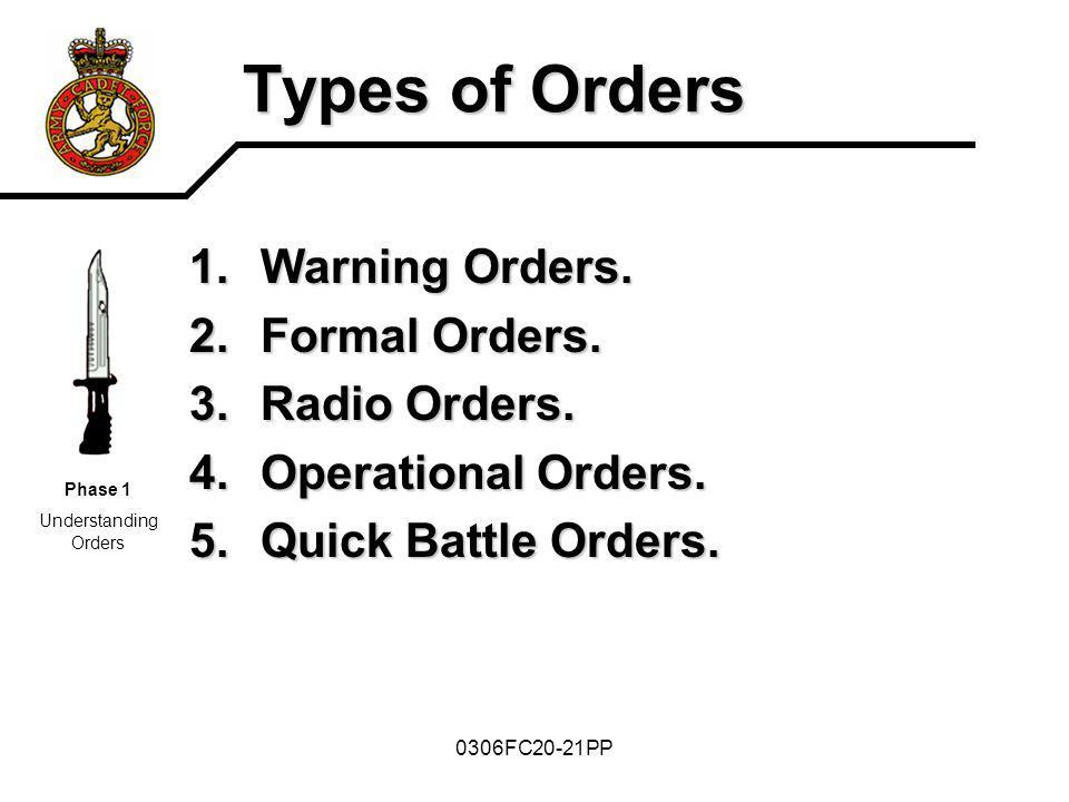 0306FC20-21PP Types of Orders 1.Warning Orders.2.Formal Orders.