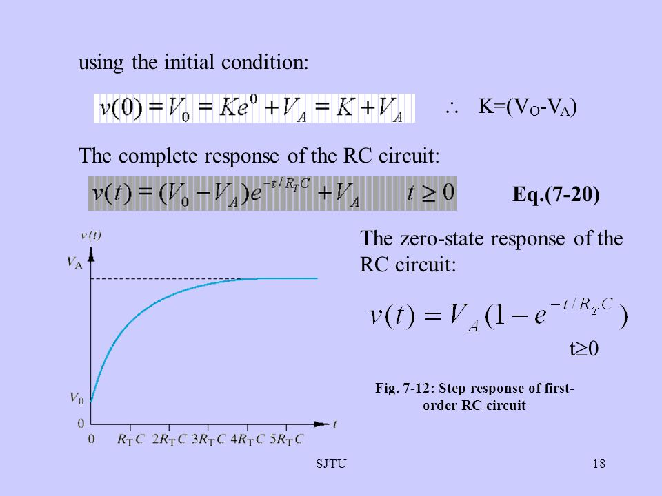 SJTU18 using the initial condition: K=(V O -V A ) The complete response of the RC circuit: Eq.(7-20) Fig. 7-12: Step response of first- order RC circu