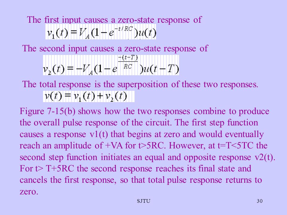 SJTU30 The first input causes a zero-state response of The second input causes a zero-state response of The total response is the superposition of the