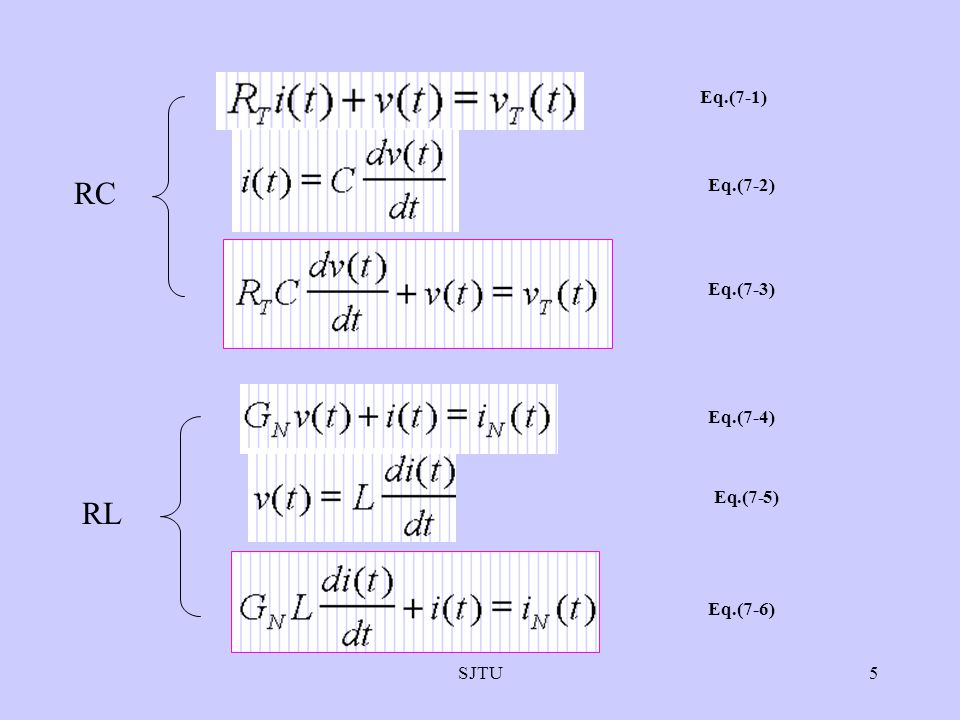 SJTU16 divide solution v(t) into two components: natural response forced response The natural response is the general solution of Eq.(7-16) when the input is set to zero.