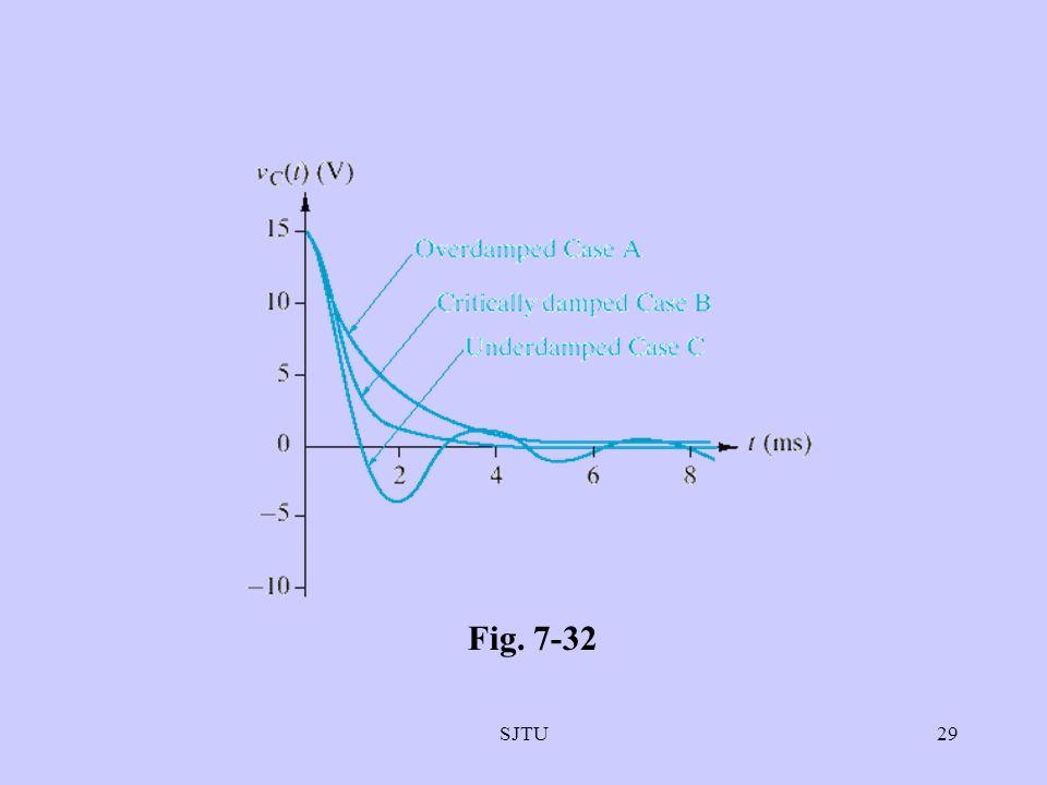 SJTU29 Fig. 7-32