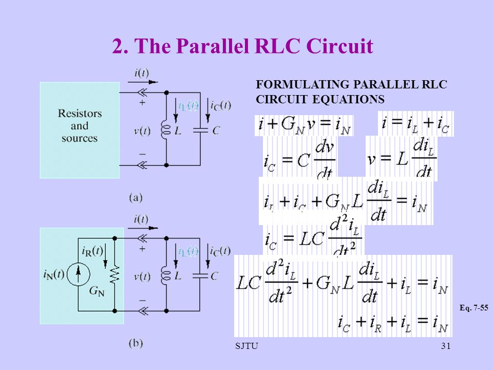 SJTU31 2. The Parallel RLC Circuit FORMULATING PARALLEL RLC CIRCUIT EQUATIONS Eq. 7-55