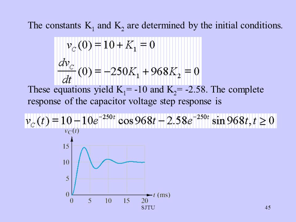 SJTU45 The constants K 1 and K 2 are determined by the initial conditions. These equations yield K 1 = -10 and K 2 = -2.58. The complete response of t