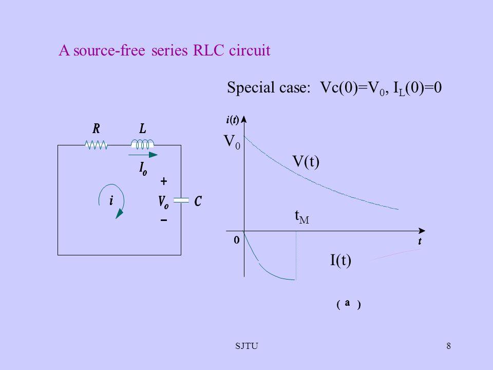 SJTU8 A source-free series RLC circuit Special case: Vc(0)=V 0, I L (0)=0 V(t) V0V0 I(t) tMtM