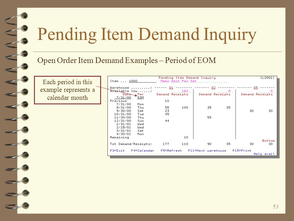 52 Pending Item Demand Inquiry Open Order Item Demand Examples – Periods each ending on SAT Each period in this example represents a week that ends on Saturday