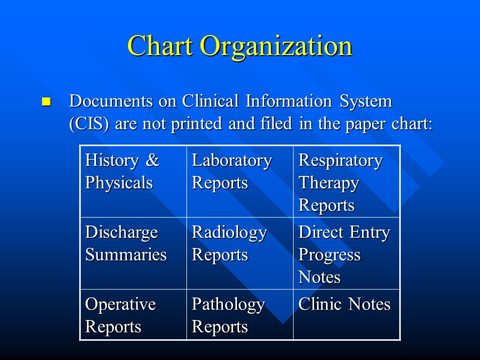 Chart Organization Documents on Clinical Information System (CIS) are not printed and filed in the paper chart: Documents on Clinical Information Syst