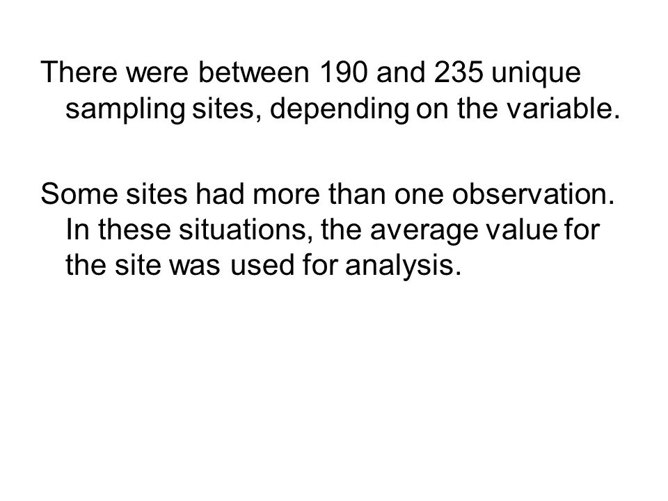 There were between 190 and 235 unique sampling sites, depending on the variable.