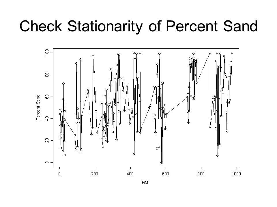 Check Stationarity of Percent Sand