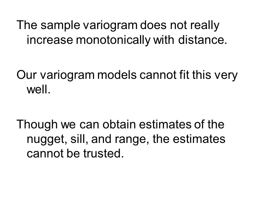 The sample variogram does not really increase monotonically with distance.