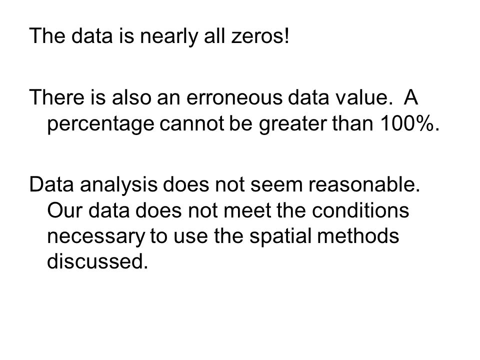 The data is nearly all zeros. There is also an erroneous data value.