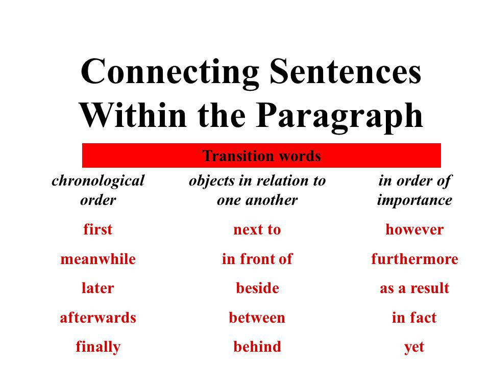 Coherence in a Paragraph Stick to the point: The ideas have a clear and logical relation to each other. Put details or examples or incidents in logica