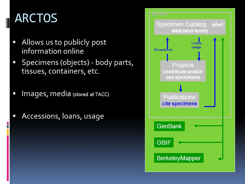 ARCTOS Allows us to publicly post information online Specimens (objects) - body parts, tissues, containers, etc.