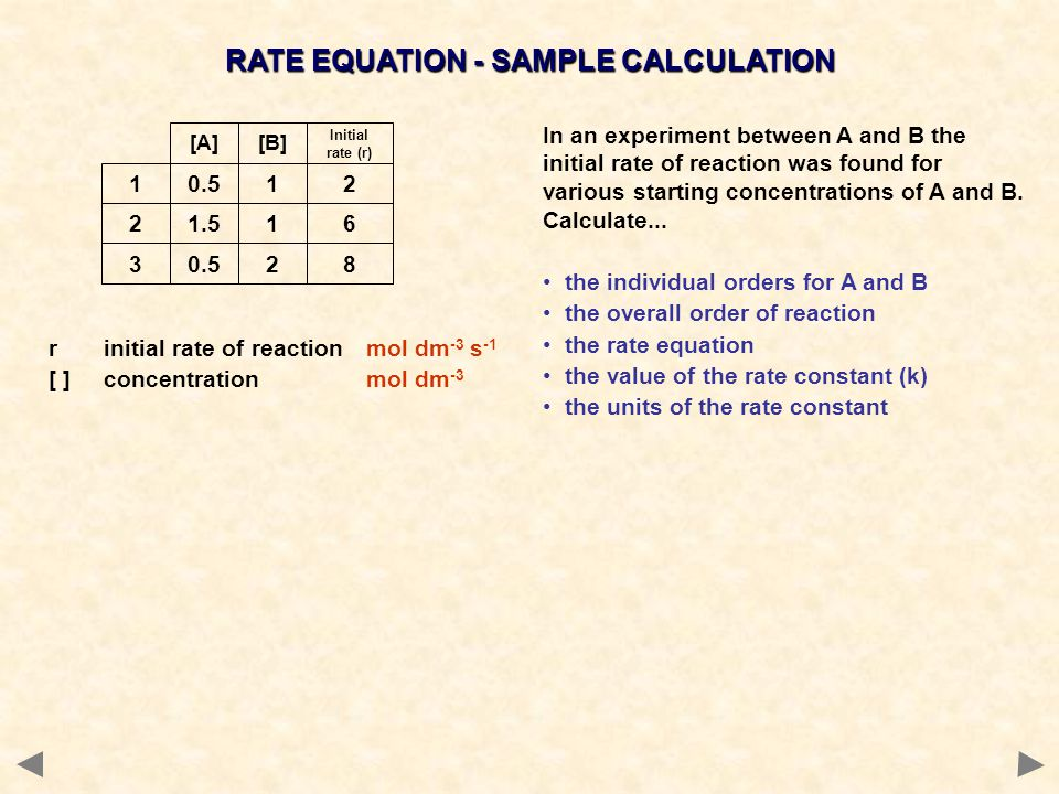 RATE EQUATION - SAMPLE CALCULATION In an experiment between A and B the initial rate of reaction was found for various starting concentrations of A an