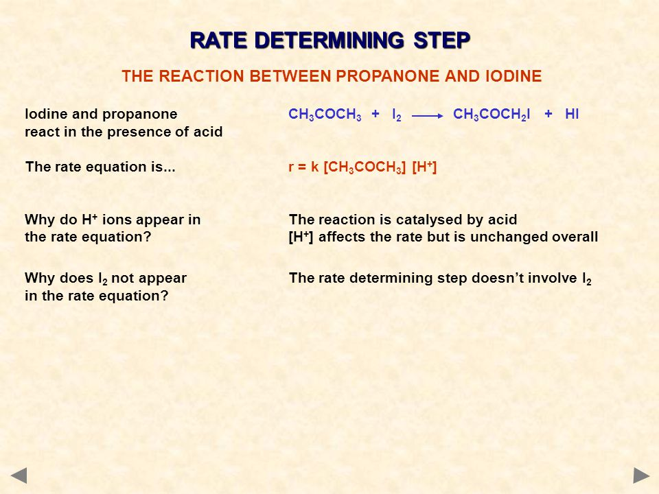 RATE DETERMINING STEP THE REACTION BETWEEN PROPANONE AND IODINE Iodine and propanoneCH 3 COCH 3 + I 2 CH 3 COCH 2 I + HI react in the presence of acid