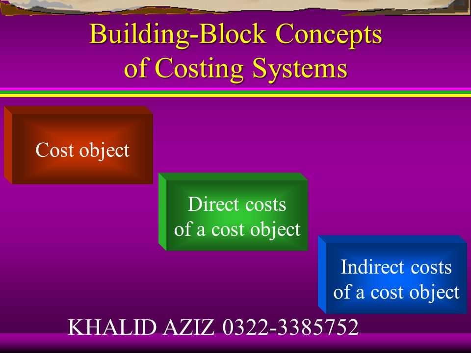 Learning Objective 1 Describe the building-block concepts of costing systems.