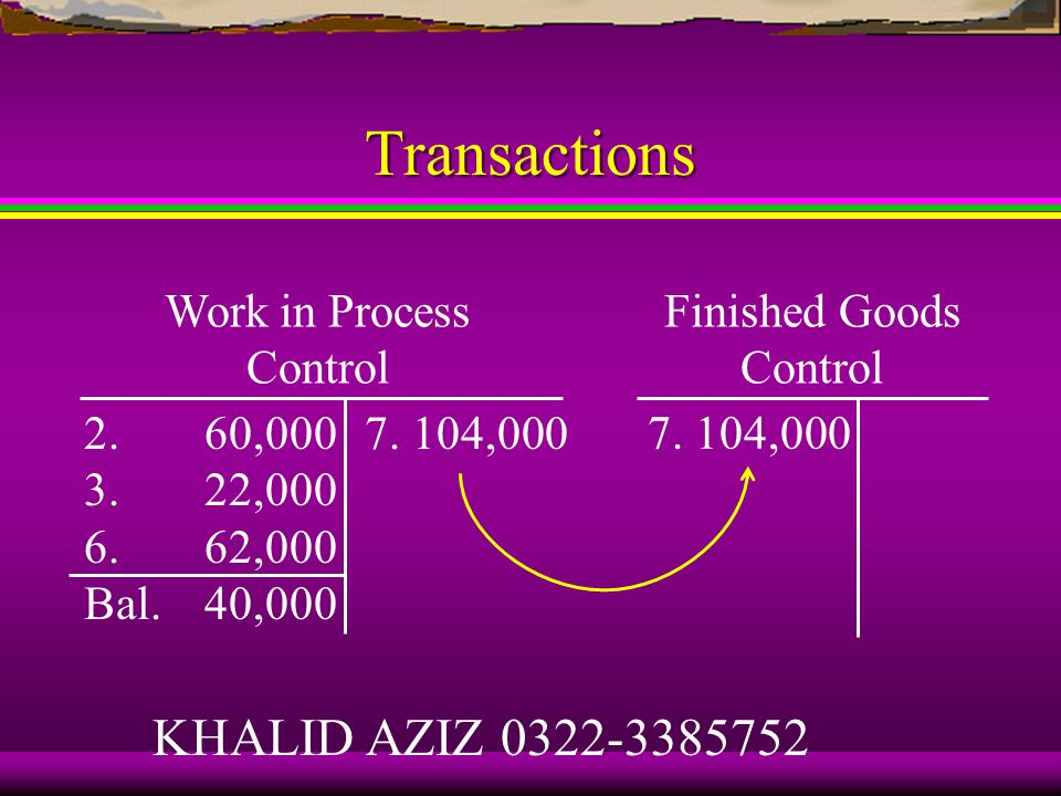 Transactions Jobs costing Rs104,000 were completed and transferred to finished goods, including Job 650.