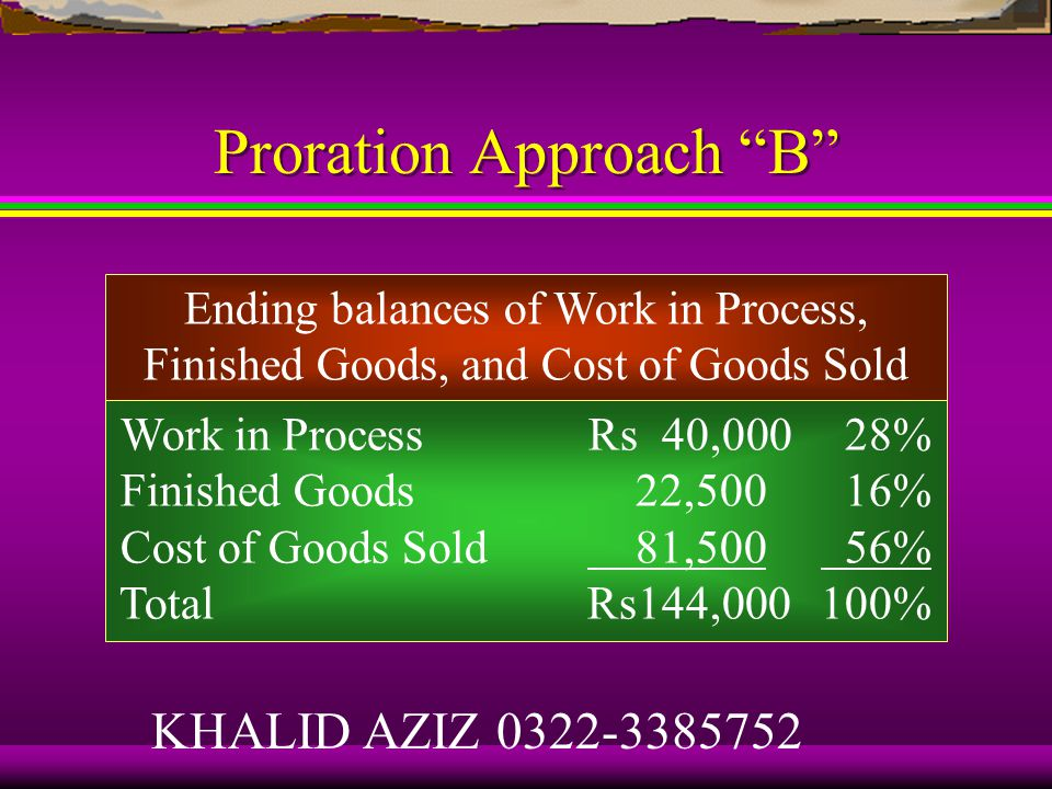 Proration Approach A Manufacturing Overhead Finished Goods 65,100 62,000 22,500 3,100 1,302 0 23,802 Cost of Goods Sold Work in Process 81,500 40,000 620 1,178 82,120 41,178 KHALID AZIZ 0322-3385752