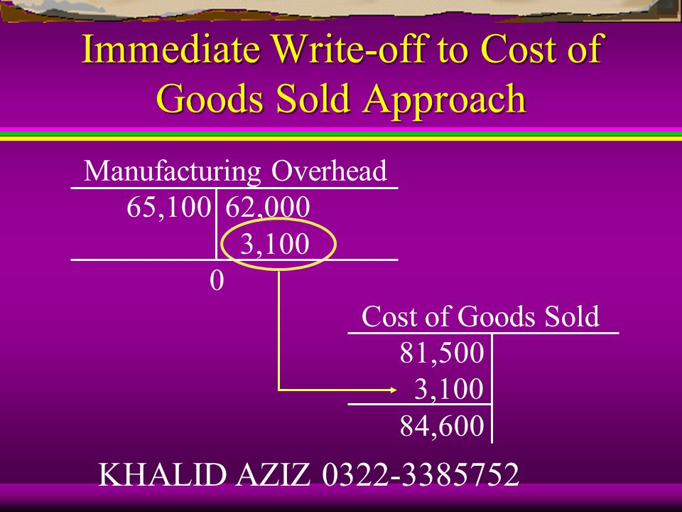 Proration Approach B Manufacturing Overhead Finished Goods 65,100 62,000 22,500 3,100 496 0 22,996 Cost of Goods Sold Work in Process 81,500 40,000 1,736 868 83,236 40,868 KHALID AZIZ 0322-3385752