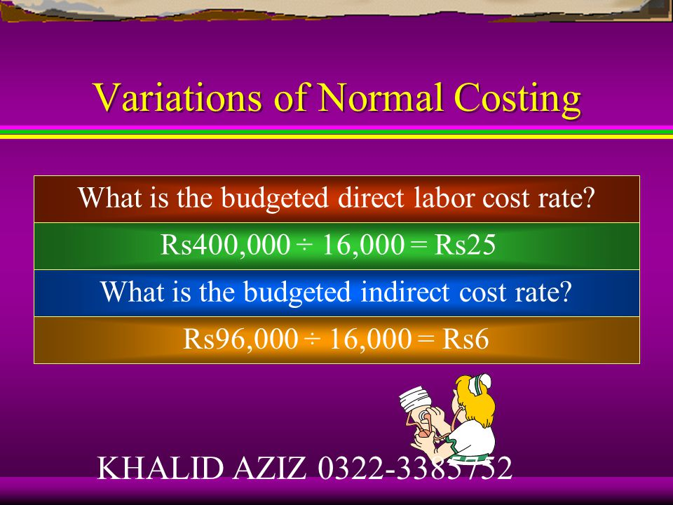 Variations of Normal Costing Home Health budget includes the following: Total direct labor costs: Rs400,000 Total indirect costs: Rs96,000 Total direct (professional) labor-hours: 16,000 KHALID AZIZ 0322-3385752