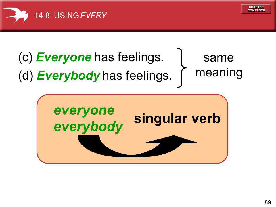 59 (c) Everyone has feelings. (d) Everybody has feelings. same meaning everyone everybody singular verb 14-8 USING EVERY