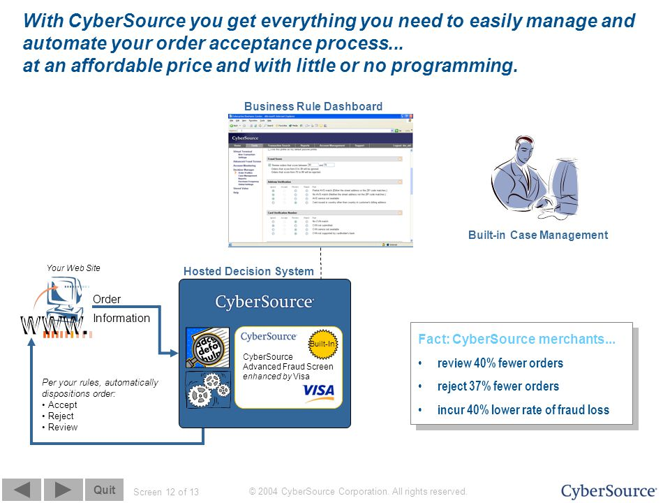 Screen 12 of 13 Quit © 2004 CyberSource Corporation. All rights reserved. With CyberSource you get everything you need to easily manage and automate y