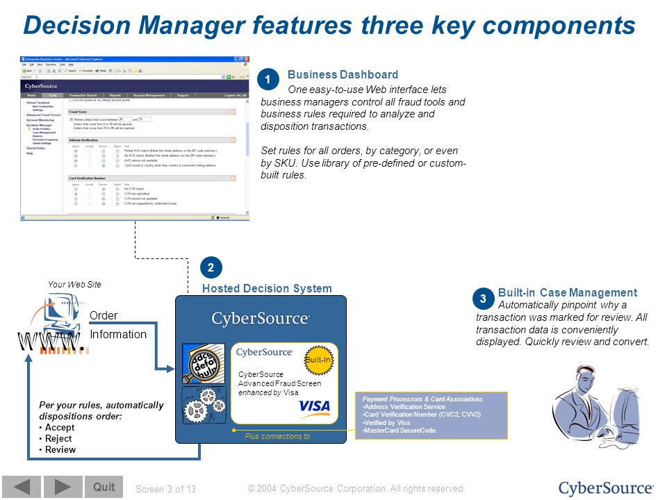 Screen 3 of 13 Quit © 2004 CyberSource Corporation. All rights reserved. Decision Manager features three key components Built-in Case Management Autom