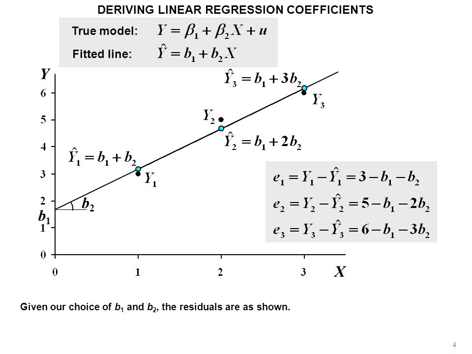 Given our choice of b 1 and b 2, the residuals are as shown. DERIVING LINEAR REGRESSION COEFFICIENTS Y b2b2 b1b1 4 X True model: Fitted line: