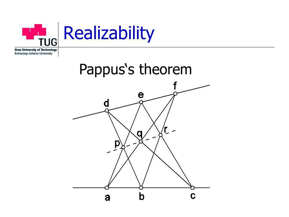 Realizability Pappuss theorem