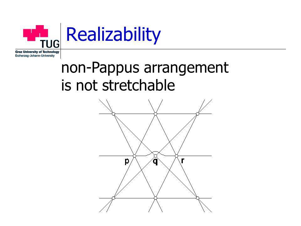 Realizability non-Pappus arrangement is not stretchable