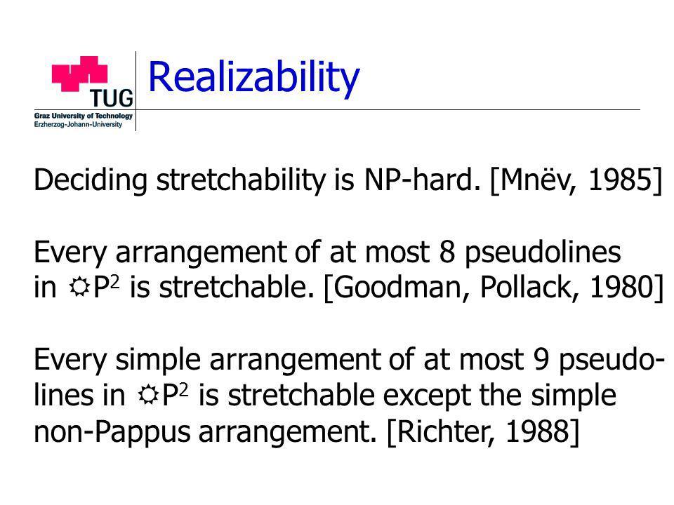 Realizability Deciding stretchability is NP-hard.