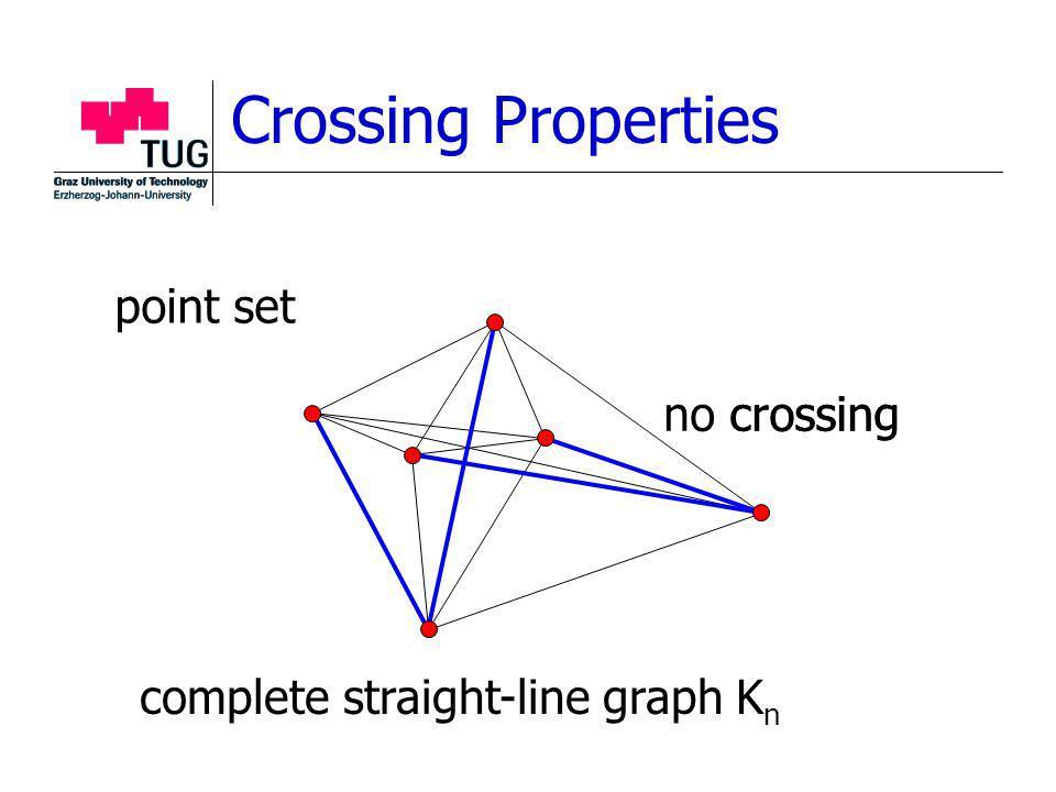 Crossing Properties point set complete straight-line graph K n crossingno crossing