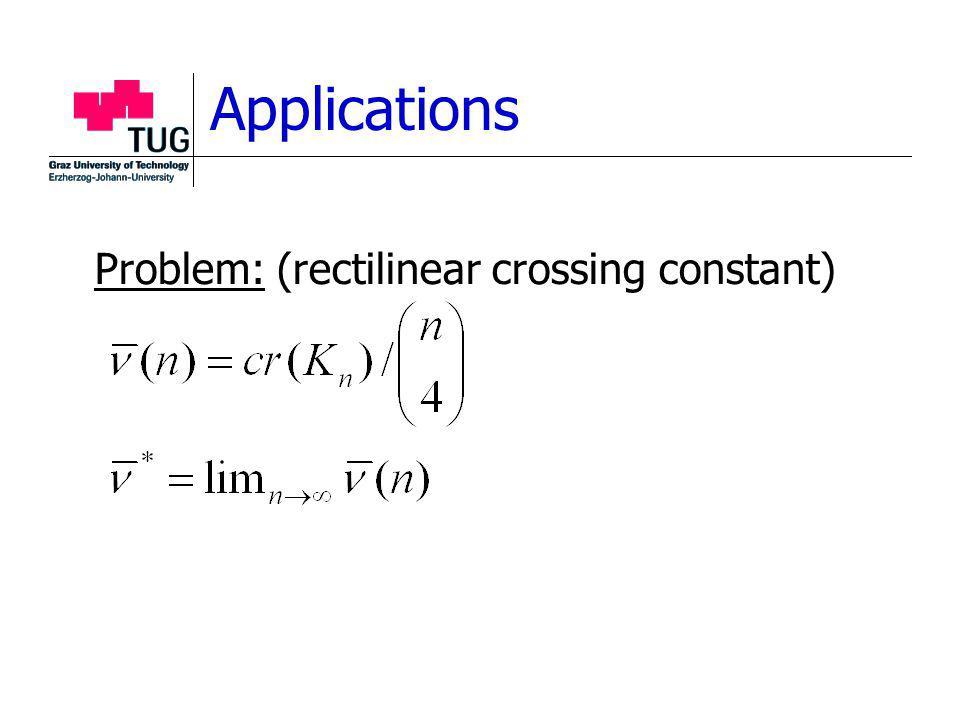 Applications Problem: (rectilinear crossing constant)