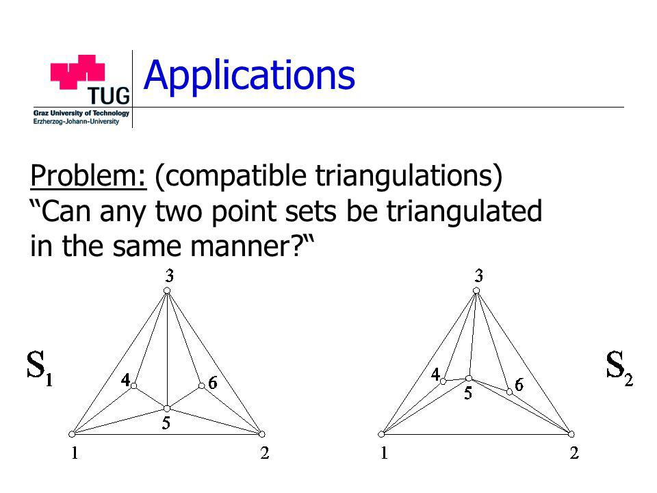 Applications Problem: (compatible triangulations) Can any two point sets be triangulated in the same manner