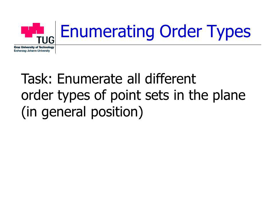 Enumerating Order Types Task: Enumerate all different order types of point sets in the plane (in general position)