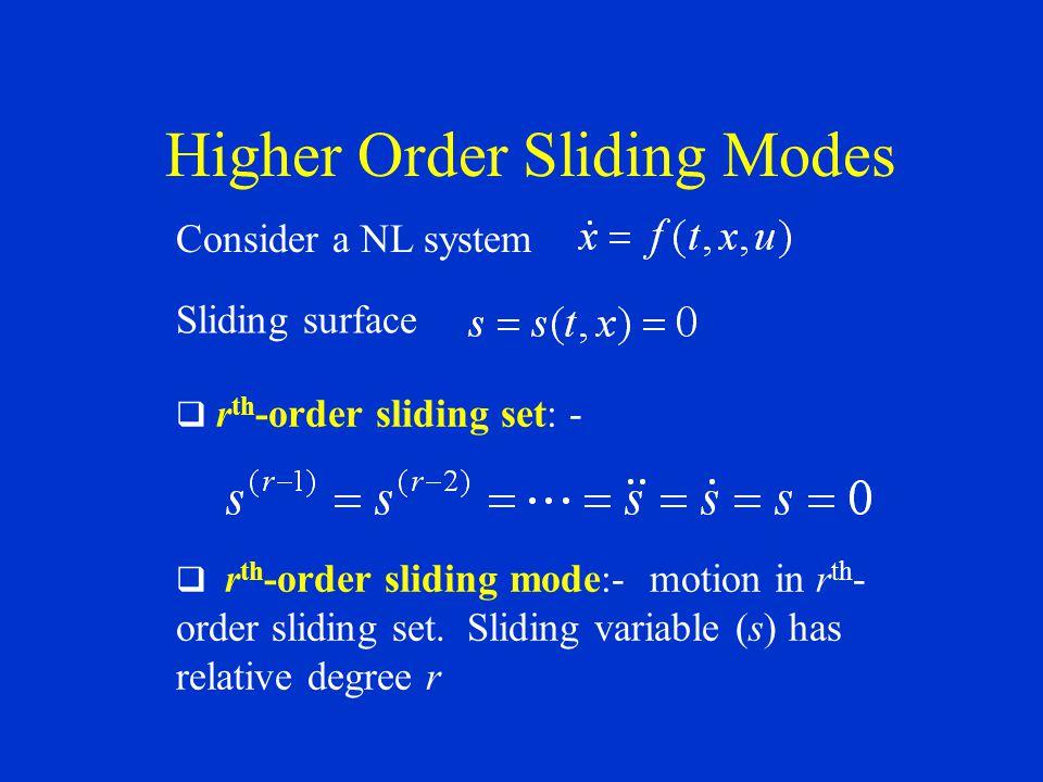 Higher Order Sliding Modes r th -order sliding mode:- motion in r th - order sliding set. Sliding variable (s) has relative degree r r th -order slidi