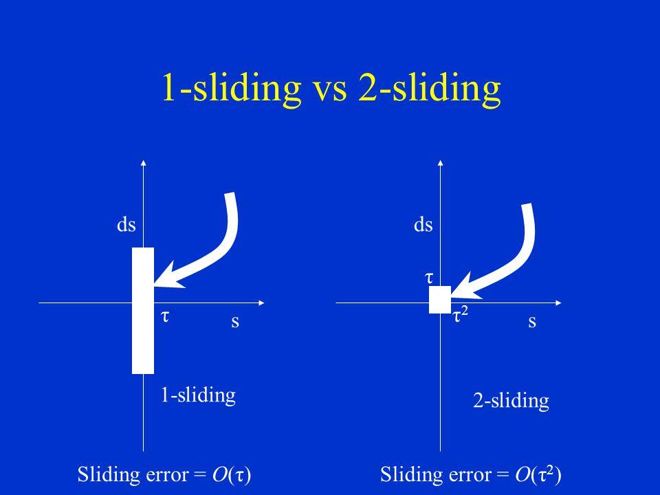 1-sliding vs 2-sliding s ds 2-sliding τ τ2τ2 s ds 1-sliding τ Sliding error = O(τ)Sliding error = O(τ 2 )