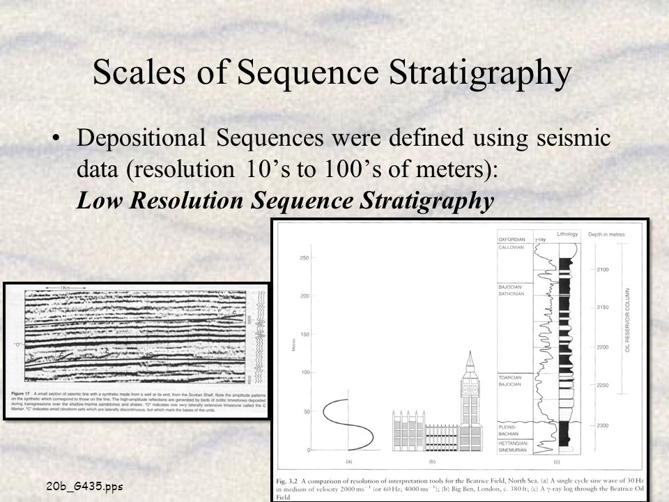 20b_G435.pps 11 Scales of Sequence Stratigraphy Depositional Sequences were defined using seismic data (resolution 10s to 100s of meters): Low Resolut