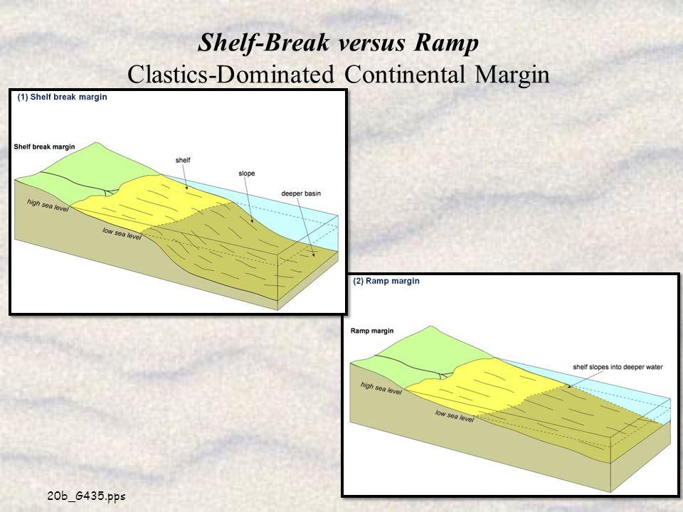 20b_G435.pps Shelf-Break versus Ramp Clastics-Dominated Continental Margin 8