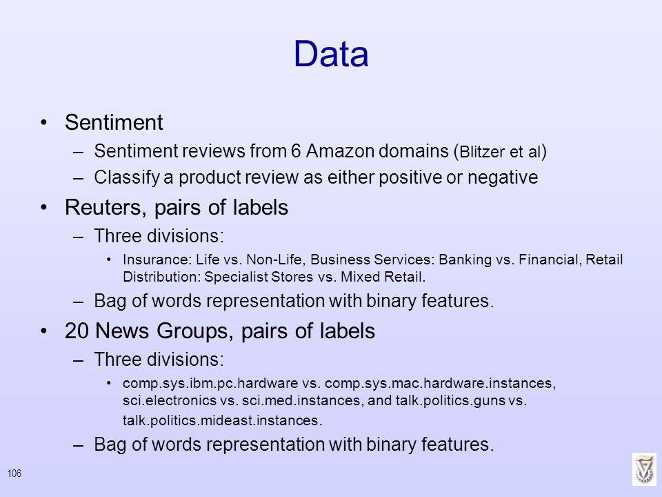 106 Data Sentiment –Sentiment reviews from 6 Amazon domains ( Blitzer et al ) –Classify a product review as either positive or negative Reuters, pairs