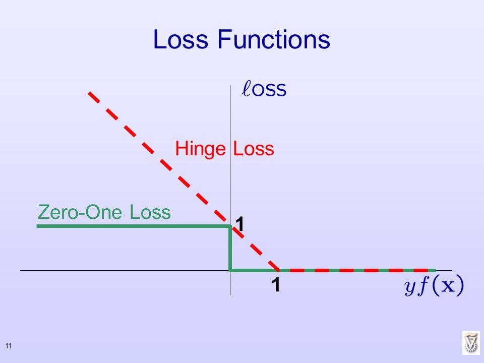 11 Loss Functions 1 1 Zero-One Loss Hinge Loss