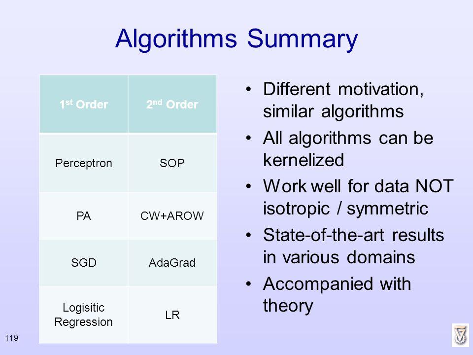 Algorithms Summary 2 nd Order1 st Order SOPPerceptron CW+AROWPA AdaGradSGD LR Logisitic Regression Different motivation, similar algorithms All algori