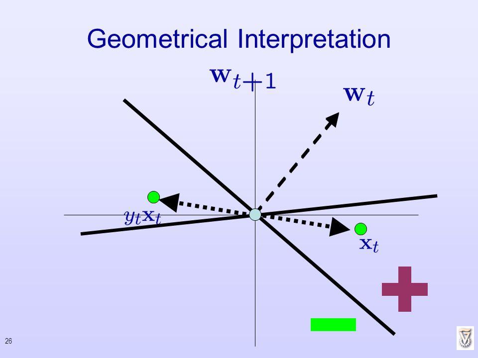 26 Geometrical Interpretation