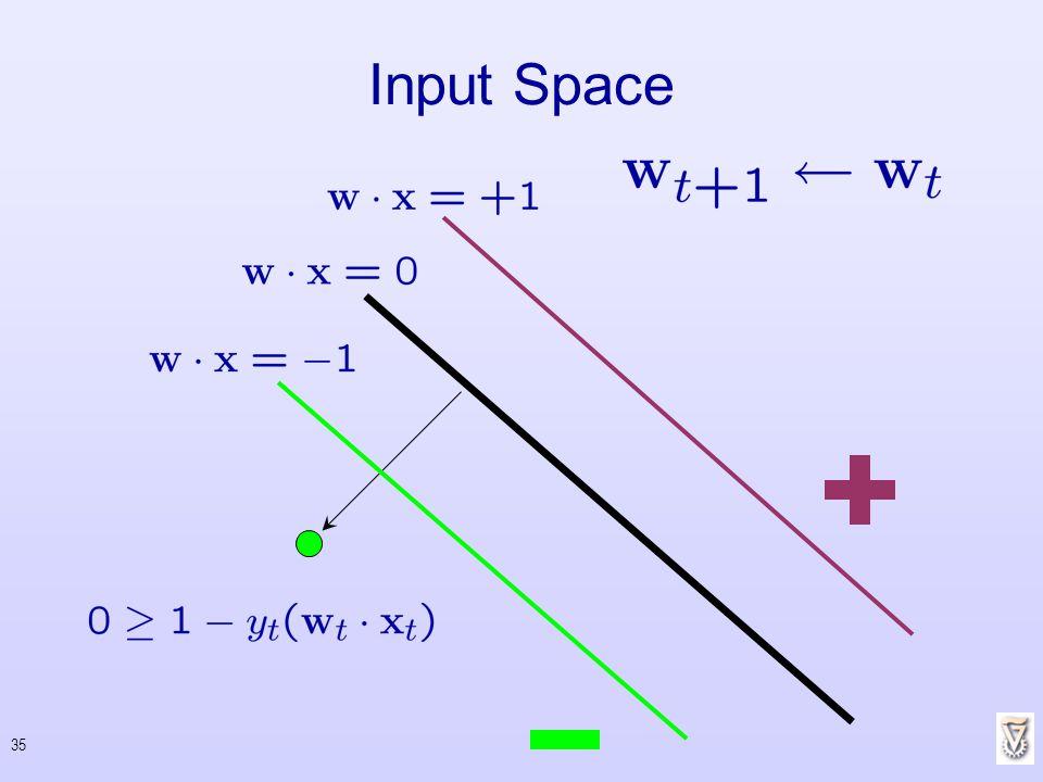 35 Input Space