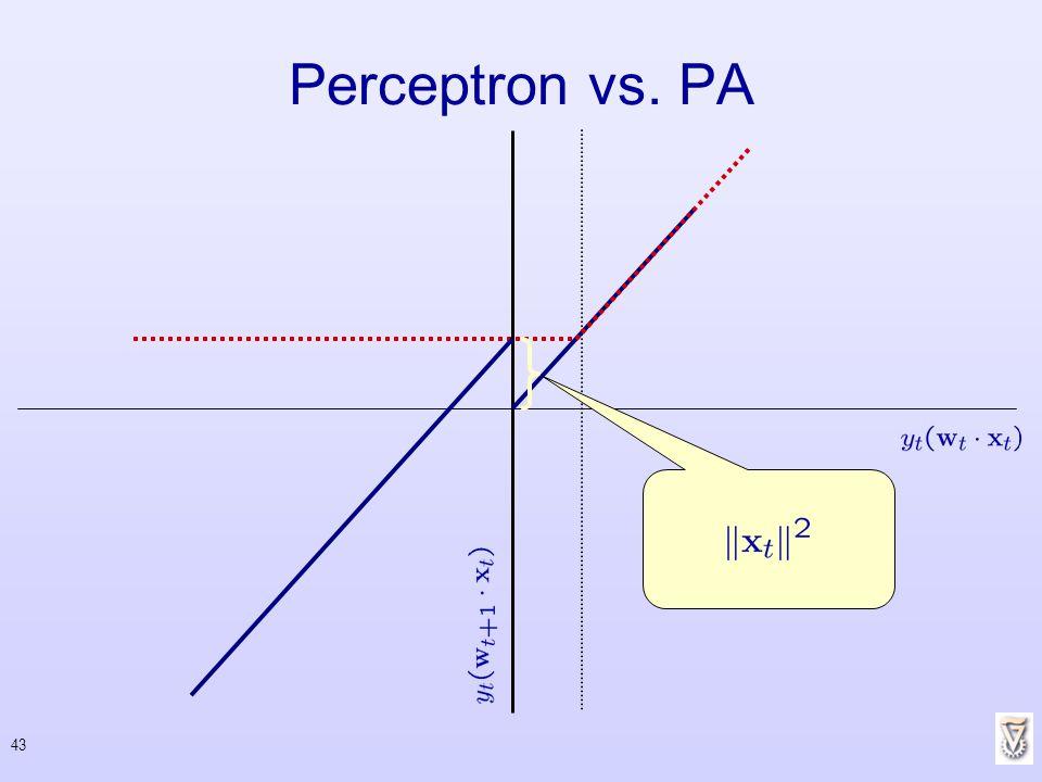43 Perceptron vs. PA
